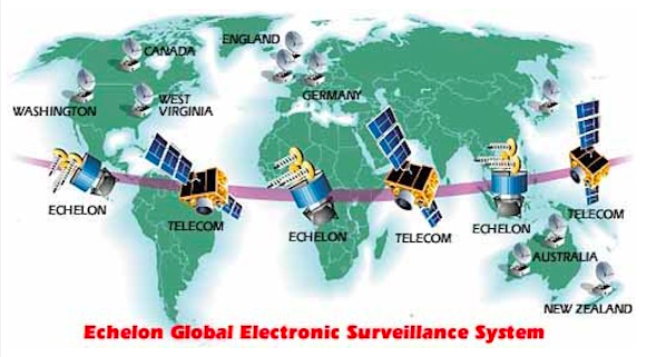 a research on the global spy system echelon Launched in the 1970s to spy on soviet satellite communications, the nsa and its junior partners in canada, britain, australia, and new zealand operate echelon, which is a network of massive, highly automated interception stations covering.
