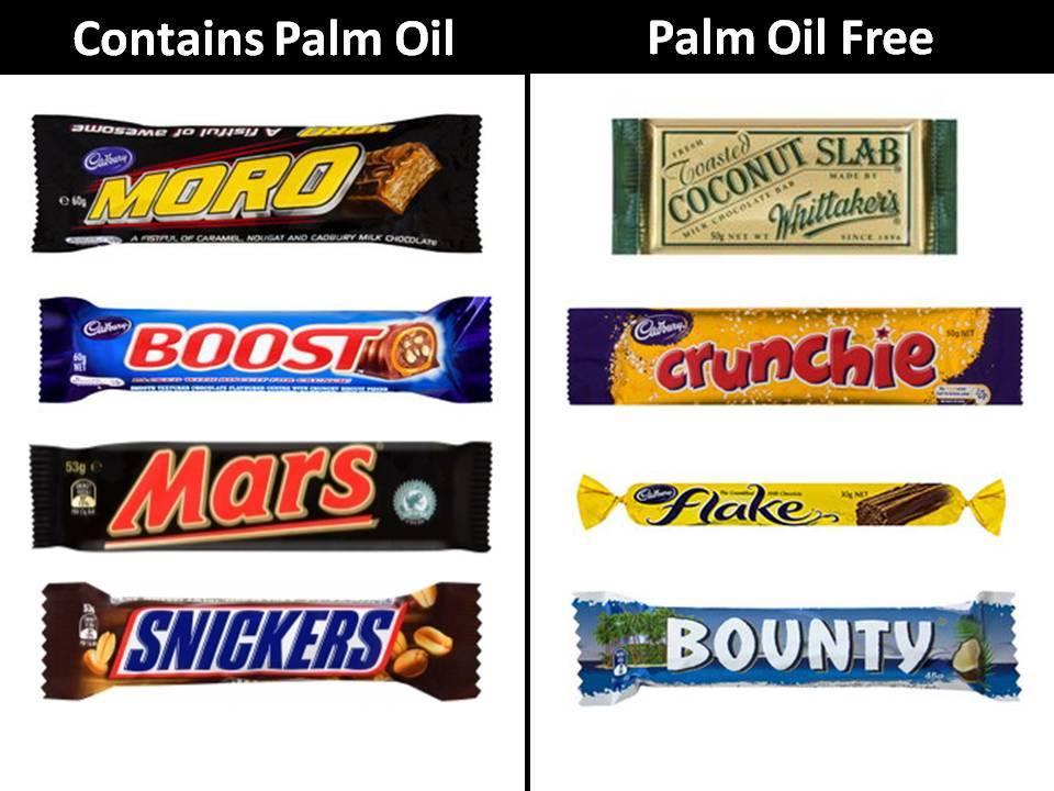 Palm Oil Free Chocolate Australia