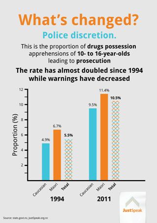 Drugs-Prosecution-Infographic1