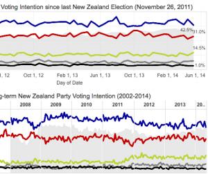 Roy-Morgan-Poll-May-2014