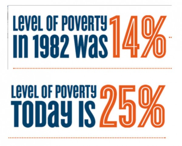 Poverty-in-NZ