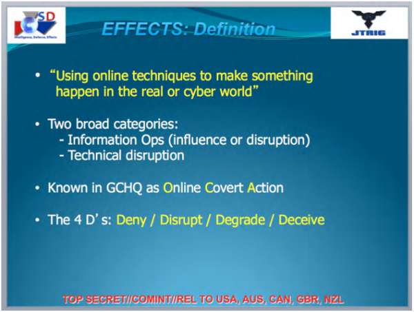 Effects-Definition.