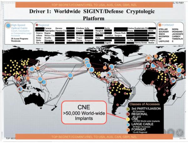 SIGINT-defence Cryptologic Platform.