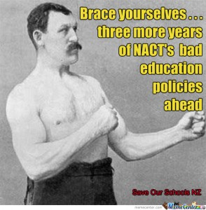 Brace yourself - NACT