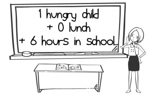 1 hungry child = feed the kids