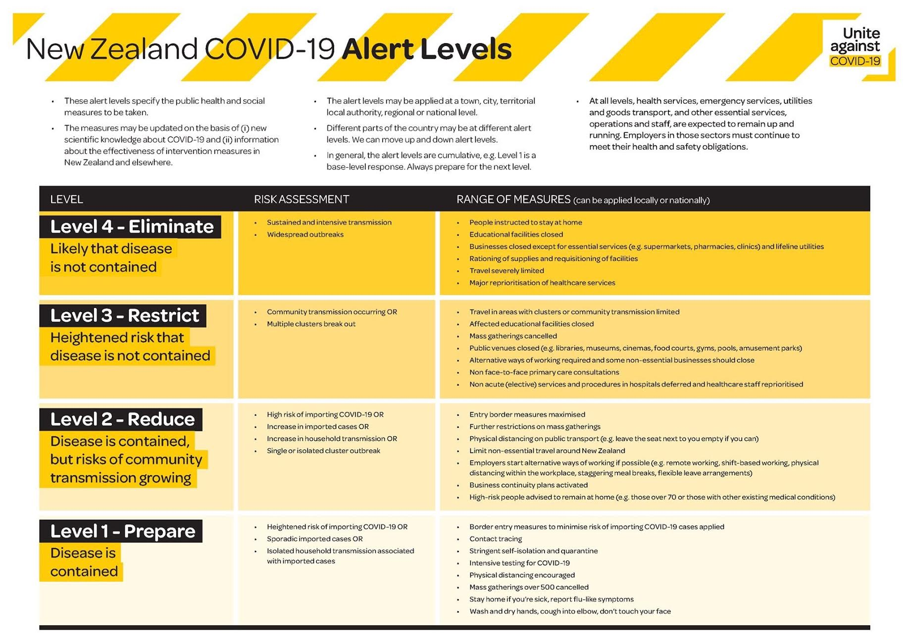 NZ prepares for unprecedented virus lockdown - 36 new Covid-19 cases