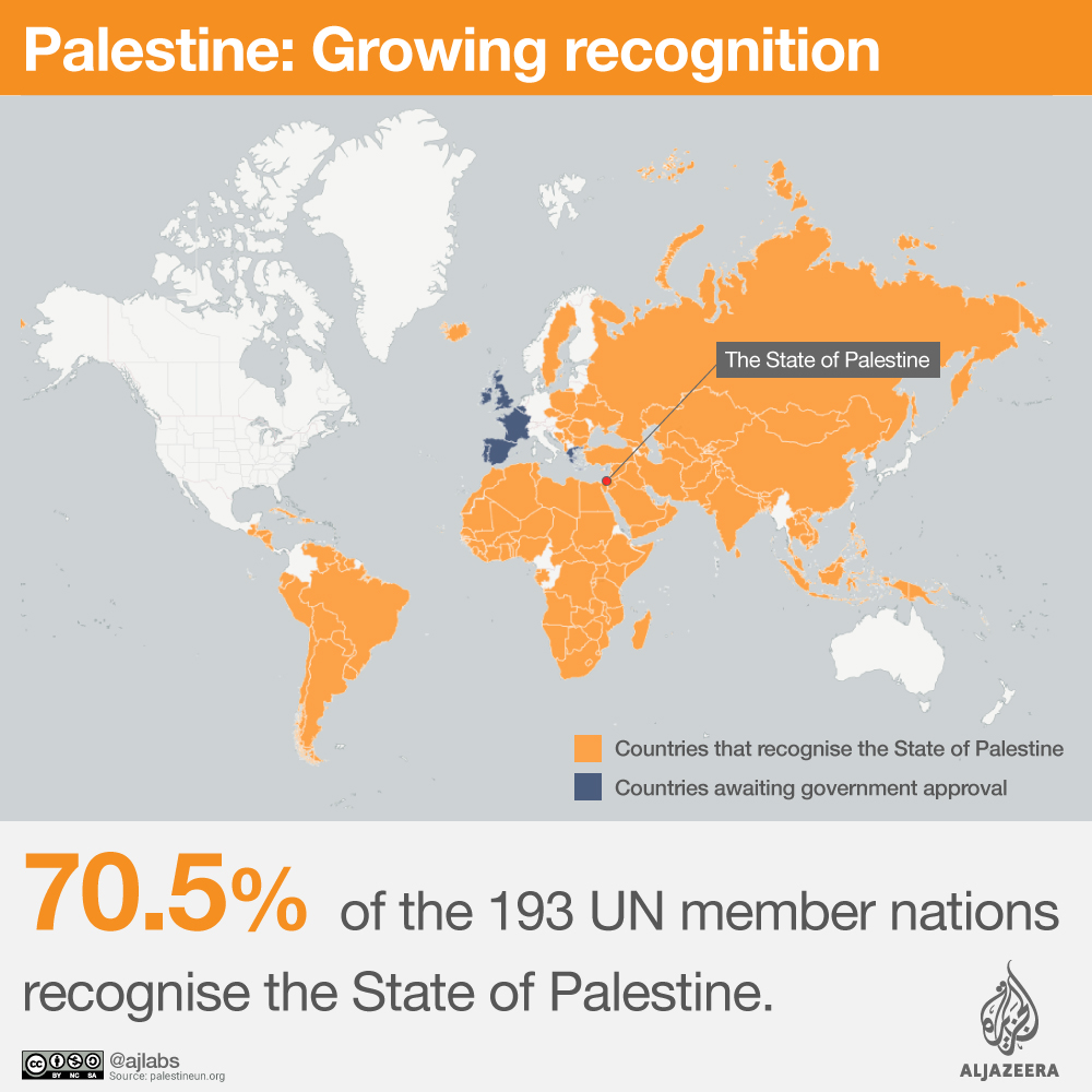Recognising Palestine should be the first step for our new Minister of Foreign Affairs   The Daily Blog